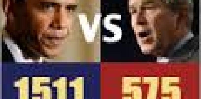 3/12/13 – Are We Better Off Under Obama Than We Were Under Bush?